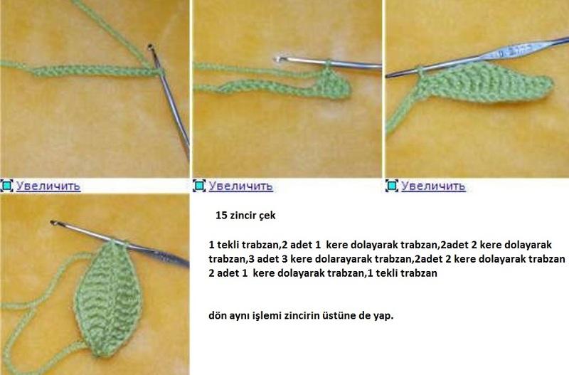 Эльвира Сафонова adlı kullanıcının Куклы panosundaki Pin, 2020 ... | 527x800